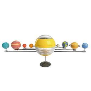 Sistema solare - 2