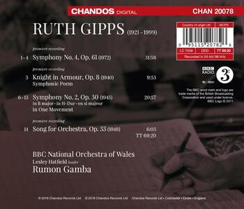 Musica orchestrale - CD Audio di BBC National Orchestra of Wales,Rumon Gamba,Ruth Gipps - 2