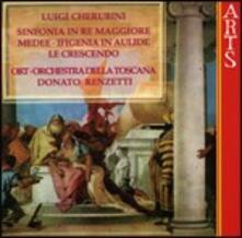 Sinfonia in Re - CD Audio di Luigi Cherubini