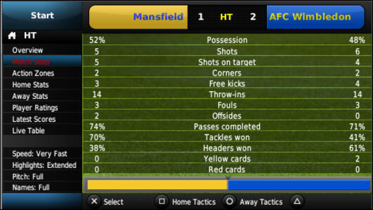 Football Manager 2011 - 8