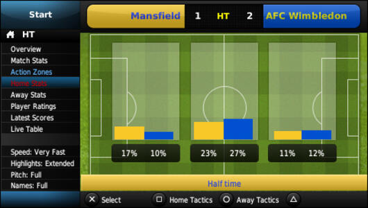 Football Manager 2011 - 9