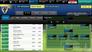 Videogioco Football Manager Classic 2014 PS Vita 5