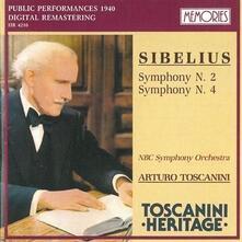 Sinfonia n.2 - CD Audio di Jean Sibelius,Arturo Toscanini