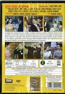 Così sono le donne di Richard Thorpe - DVD - 2