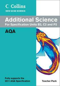 Additional Science Teacher Pack: AQA - cover