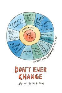 Foto Cover di Don't Ever Change, Ebook inglese di M. Beth Bloom, edito da HarperCollins