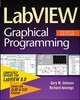 LabVIEW Graphical Progra