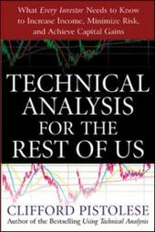 Technical Analysis for the Rest of Us