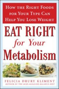 Foto Cover di Eat Right for Your Metabolism, Ebook inglese di Felicia Kliment, edito da McGraw-Hill Education