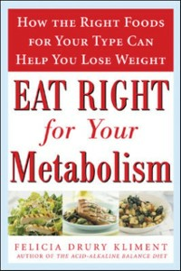 Ebook in inglese Eat Right for Your Metabolism Kliment, Felicia