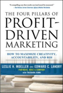 Ebook in inglese Four Pillars of Profit-Driven Marketing: How to Maximize Creativity, Accountability, and ROI Landry, Edward , Moeller, Leslie