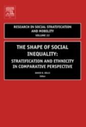 Shape of Social Inequality