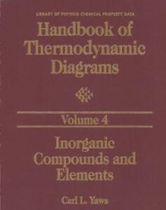 Foto Cover di Handbook of Thermodynamic Diagrams, Volume 4, Ebook inglese di Carl L. Yaws, edito da Elsevier Science