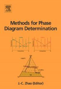 Ebook in inglese Methods for Phase Diagram Determination -, -