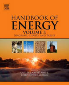 Ebook in inglese Handbook of Energy Cleveland, Cutler J. , Morris, Christopher G.