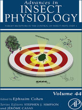 Target Receptors in the Control of Insect Pests