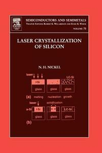 Laser Crystallization of Silicon - Fundamentals to Devices - Norbert H. Nickel - cover