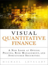 Visual Quantitative Finance