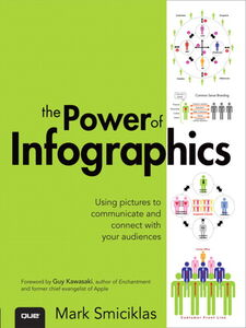 Ebook in inglese The Power of Infographics Smiciklas, Mark