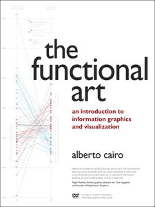 Ebook in inglese The Functional Art Cairo, Alberto