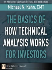 The Basics of How Technical Analysis Works for Investors
