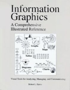Foto Cover di Information Graphics: A Comprehensive Illustrated Reference, Ebook inglese di Robert L. Harris, edito da Oxford University Press