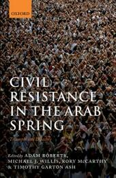 Civil Resistance in the Arab Spring: Triumphs and Disasters