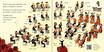 Libro L' orchestra. Scopro la musica Sam Taplin , Sean Longcroft 2