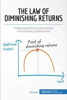 Law of Diminishing Returns: Theory and Applications