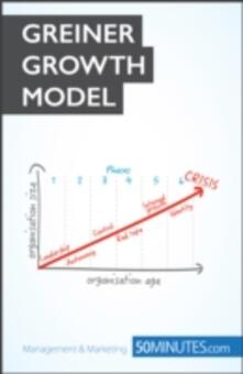 Greiner Growth Model for Organisational Change