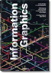 Libro Information graphics Sandra Rendgen , Julius Wiedemann