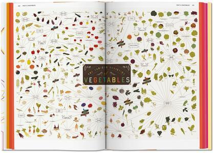 Food & drink infographics. A visual guide to culinary pleasures. Ediz italiana, spagnola e inglese - Simone Klabin - 4