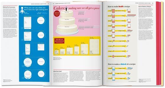 Food & drink infographics. A visual guide to culinary pleasures. Ediz italiana, spagnola e inglese - Simone Klabin - 5