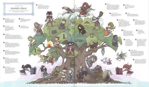 Atlante dei miti. Mostri e leggende, divinità ed eroi in 12 mappe di mondi mitologici. Ediz. a colori - Thiago de Moraes - 3