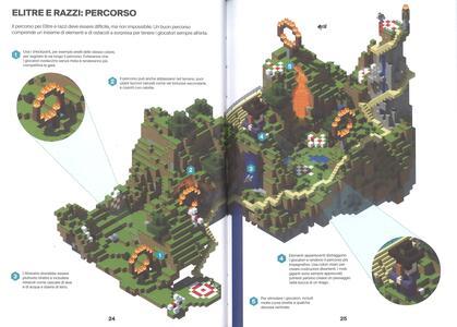Minecraft. Guida ai minigiochi PVP - Stephanie Milton,Craig Jelley - 5