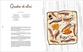 Libro Per le scale di Sicilia. Profumi, sapori, racconti, memoria Pino Cuttaia 2