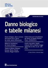 Danno biologico e tabelle milanesi