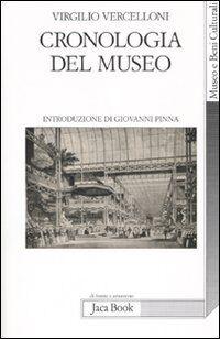 Cronologia del museo
