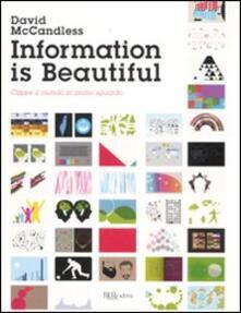 Voluntariadobaleares2014.es Information is beautiful. Capire il mondo al primo sguardo Image