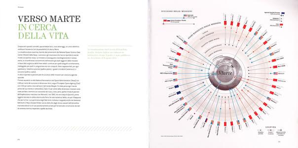 Le mappe del sapere. Visual data di arti, nuovi linguaggi, diritti. L'infografica ridisegna le conoscenze. Catalogo della mostra (Milano 15 novembre-14 dicembre 2014). Ediz. illustrata - 5