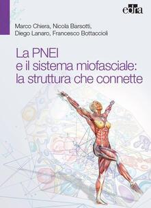 Listadelpopolo.it La PNEI e il sistema miofasciale: la struttura che connette Image
