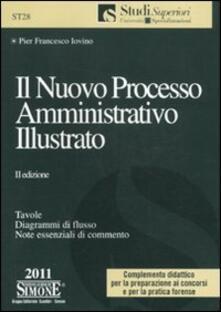 Filmarelalterita.it Il nuovo processo amministrativo illustrato Image