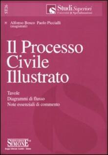 Squillogame.it Il processo civile illustrato Image