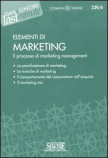 Listadelpopolo.it Elementi di marketing. Il processo di marketing management Image