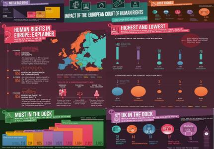 Learning through infographics volume 1