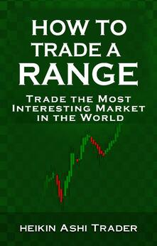 How to Trade a Range