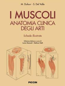Camfeed.it I muscoli. Anatomia clinica degli arti. Shede illustrate Image