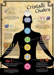 Cristalli dei chakra (poster)