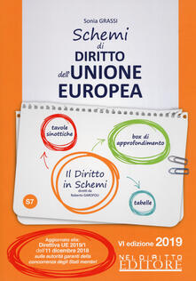 Daddyswing.es Schemi di diritto dell'Unione Europea Image