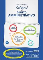 Schemi di diritto amministrativo